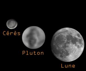 Comparaison de taille entre Cérès, Pluton et la Lune. Crédit: NASA