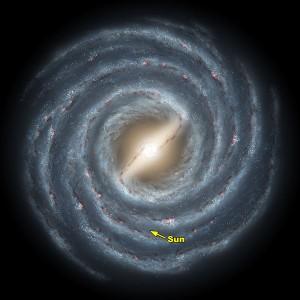 Représentation visuelle de la Voie Lactée et de la position de notre Système Solaire. (Crédit: NASA)