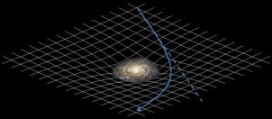 Illustration de la déviation d'un rayon lumineux par la courbure de l'espace-temps déformé par la masse d'une galaxie.