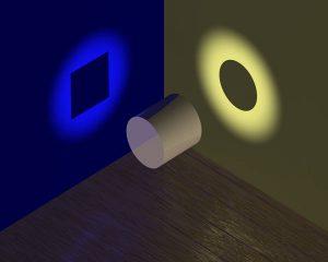 Métaphore du cylindre, un cylindre est à la fois un cercle et un rectangle selon le point de vue.