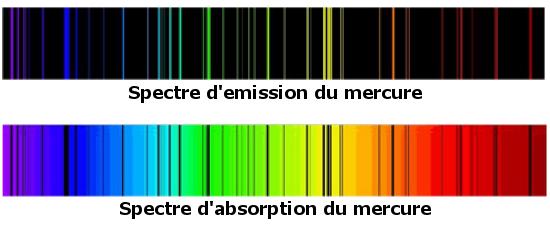 Raies spectrales du mercure