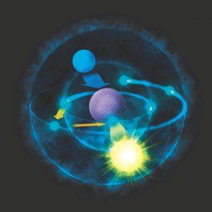 Changement de niveau d'énergie par émission de photon (modèle de Bohr)
